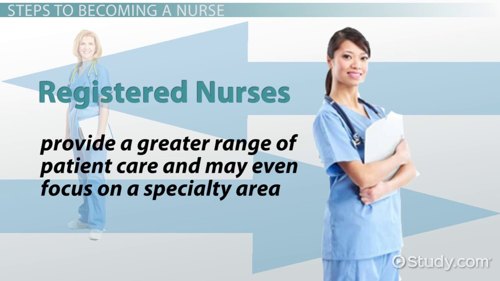 essay about becoming a nurse Nursing school application essay we all know that nursing is a field that is concerned with helping people, yet i believe that in becoming a nurse.