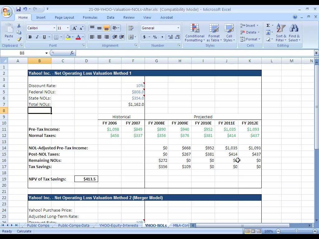 Net Operating Loss NOL Valuation Sample Lesson – Net Operating Loss Worksheet