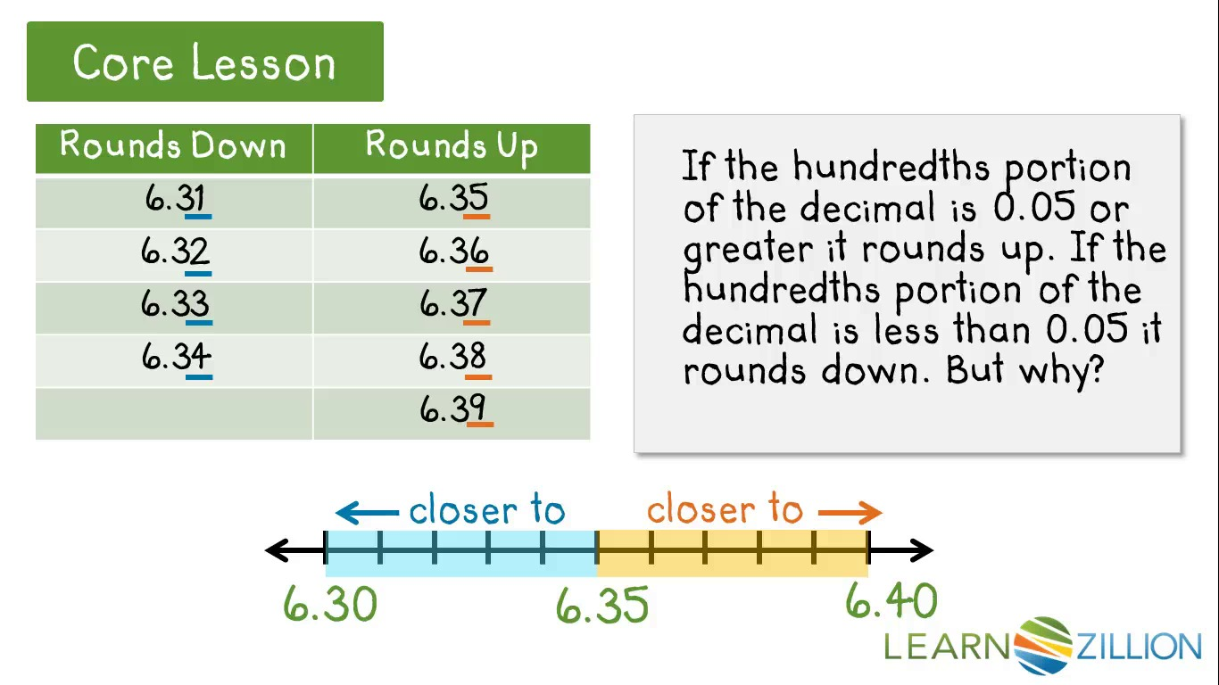 worksheet Rounding Decimals lesson video for round decimals to any place learnzillion