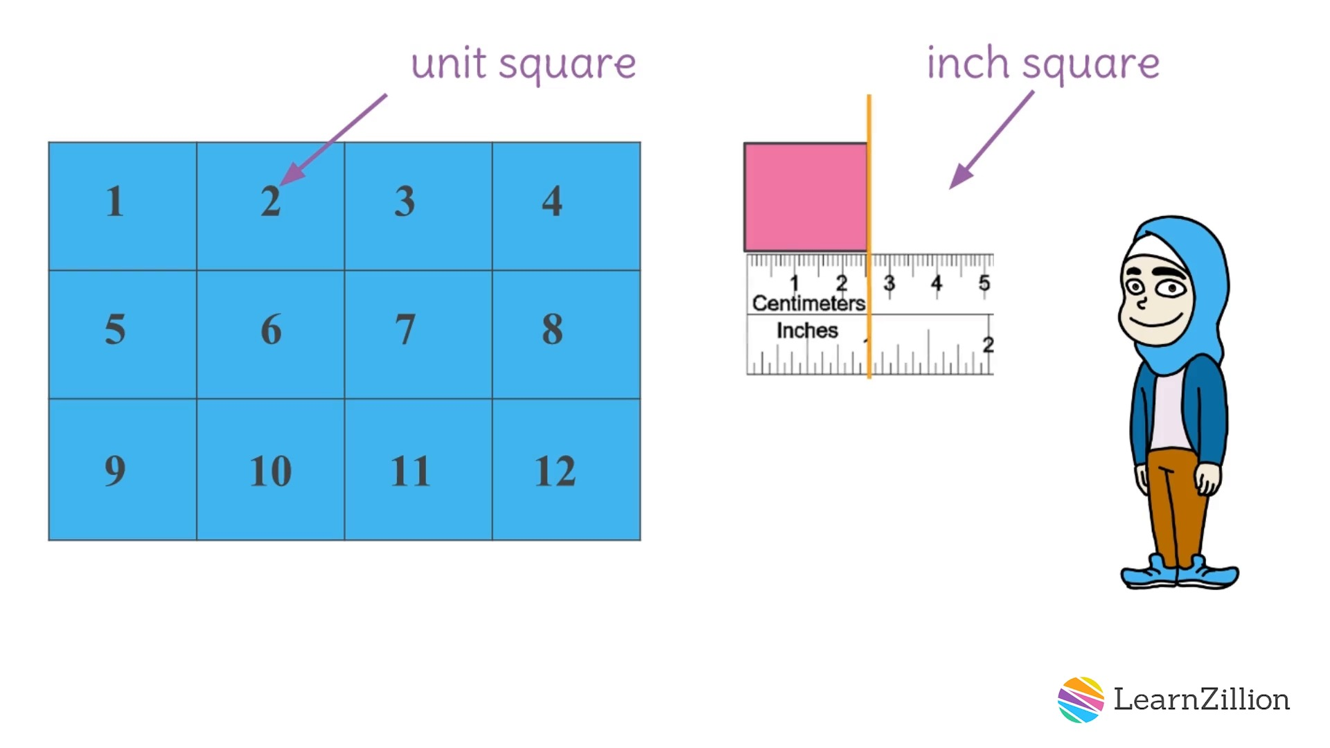 function and sq cm How can you find the side length of a square if you know it's area.