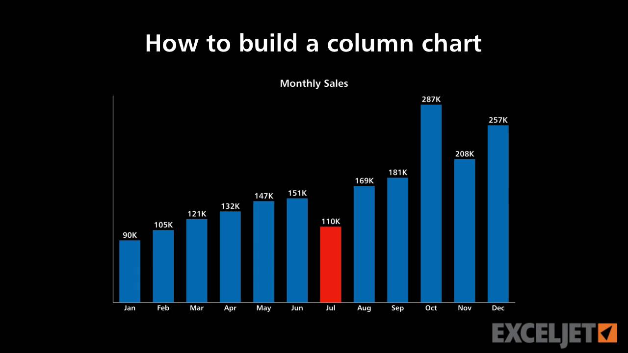 Core charts excel video training course nvjuhfo Gallery