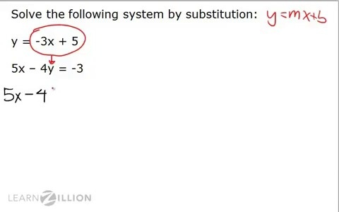 Lesson video for 'Solve systems of equations: using substitution (1)'