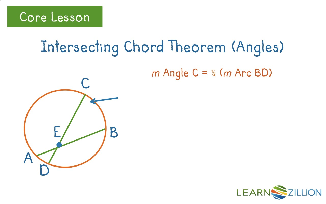 Find missing angle measurements within a circle using the find missing angle measurements within a circle using the intersecting chord theorem learnzillion hexwebz Choice Image