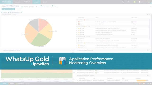 Application Performance Monitoring Software - WhatsUp Gold