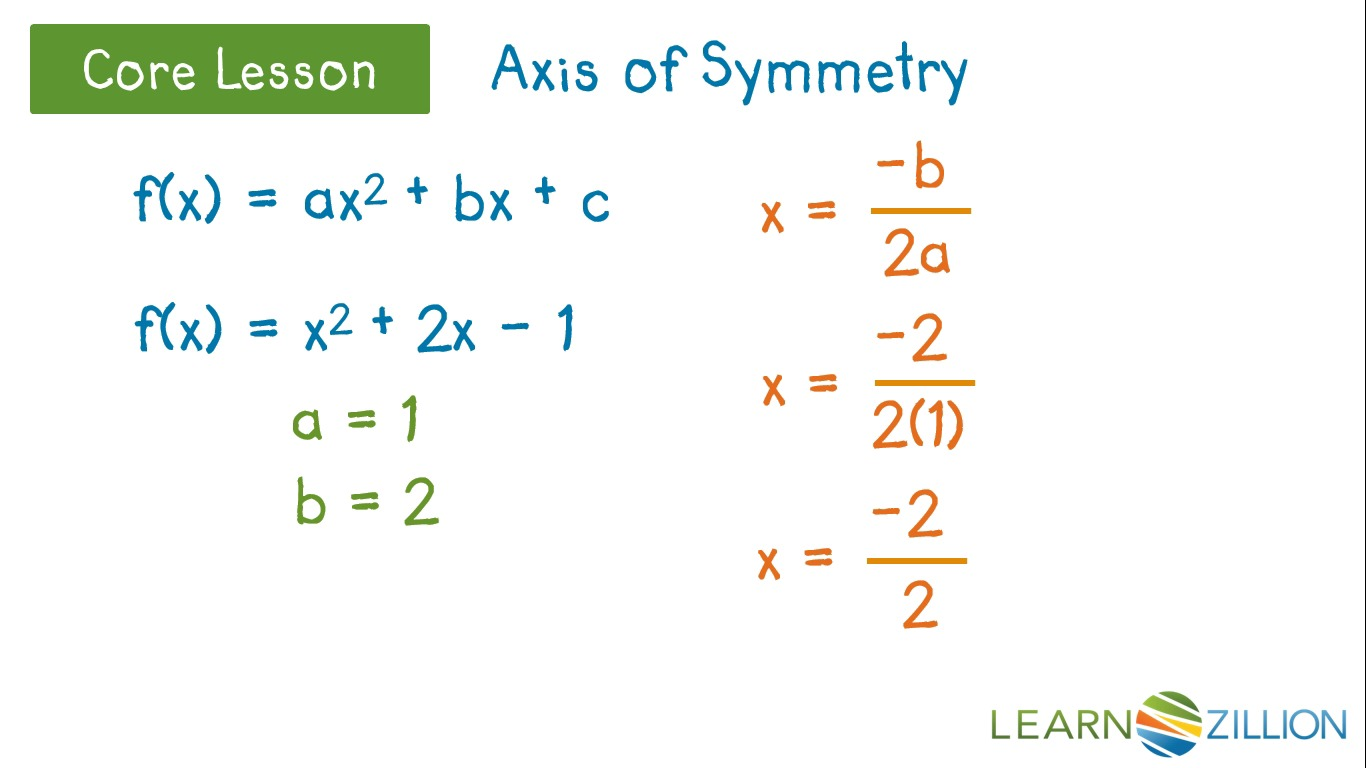 Find axis of symmetry and vertex learnzillion falaconquin