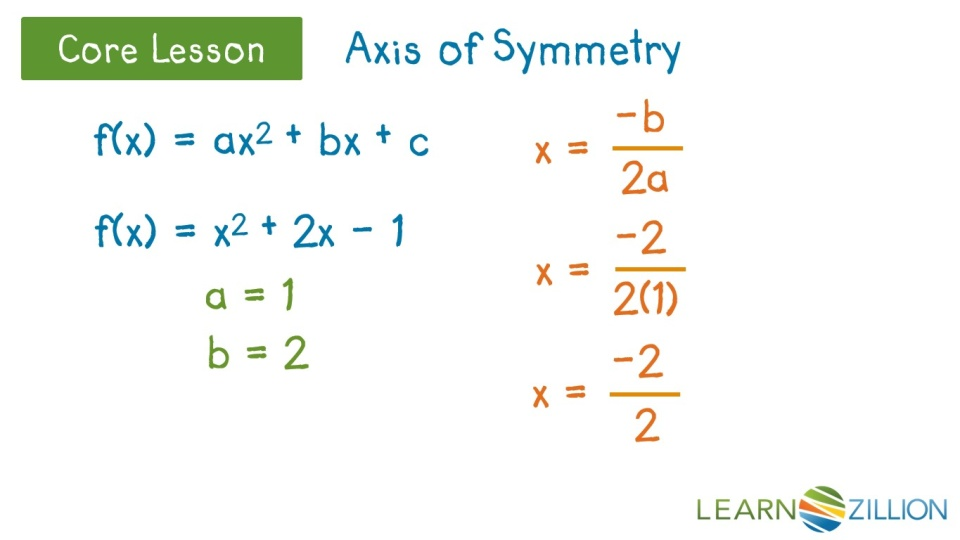 Find Axis Of Symmetry And Vertex Learnzillion