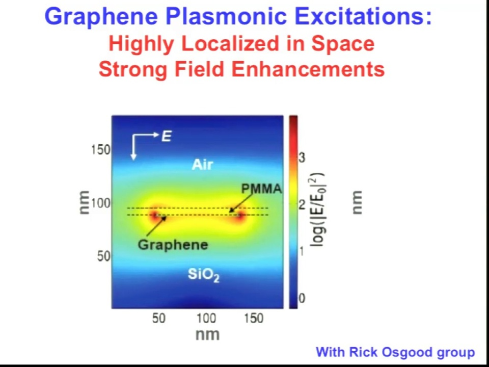 2D Materials: Graphene and Beyond | AVS Technical Library