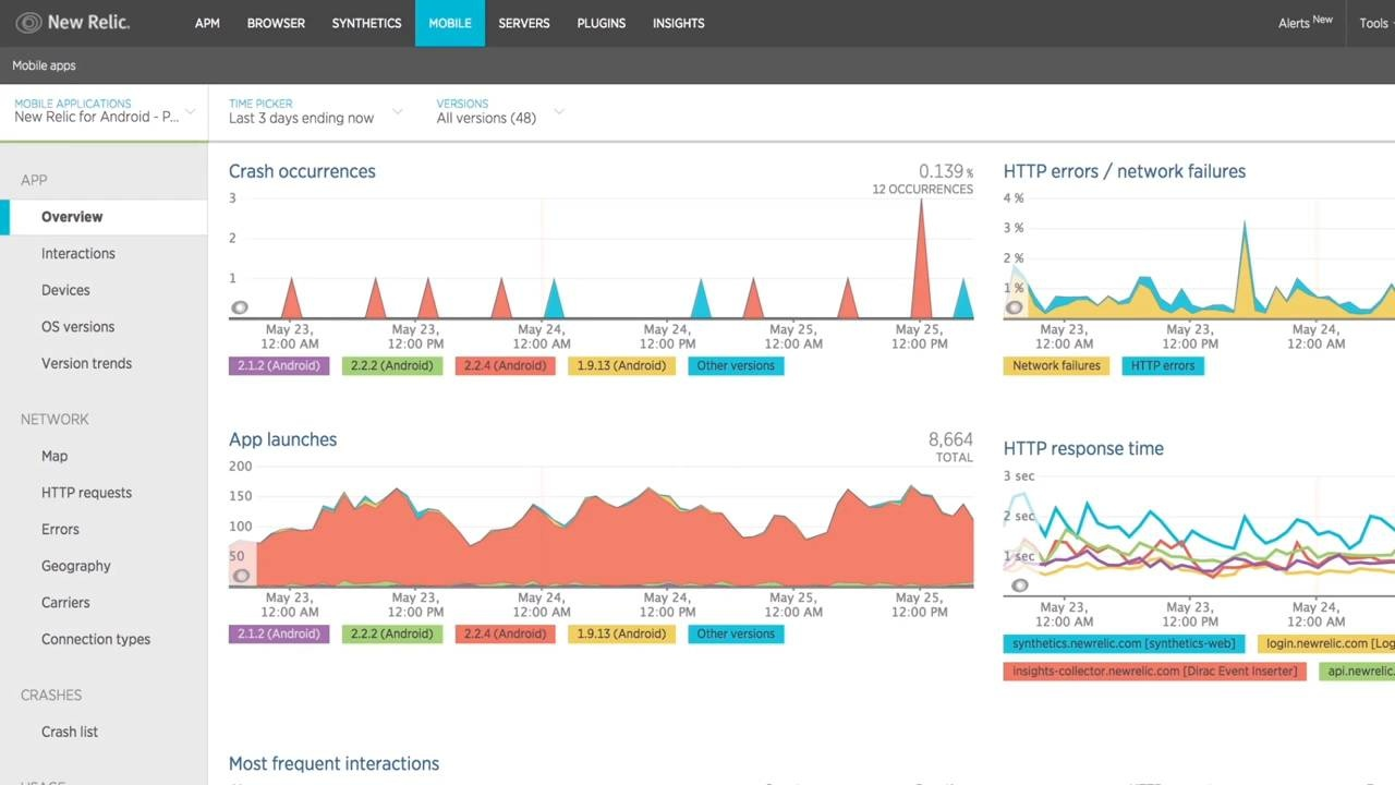 Troubleshooting Crashes with New Relic Mobile