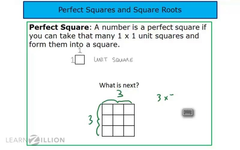Identify Perfect Squares And Find Square Roots Learnzillion