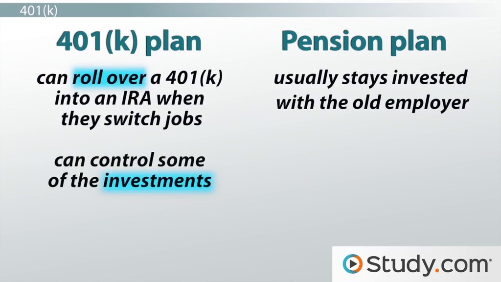 Understanding Retirement and Pension Plans - Video & Lesson ...