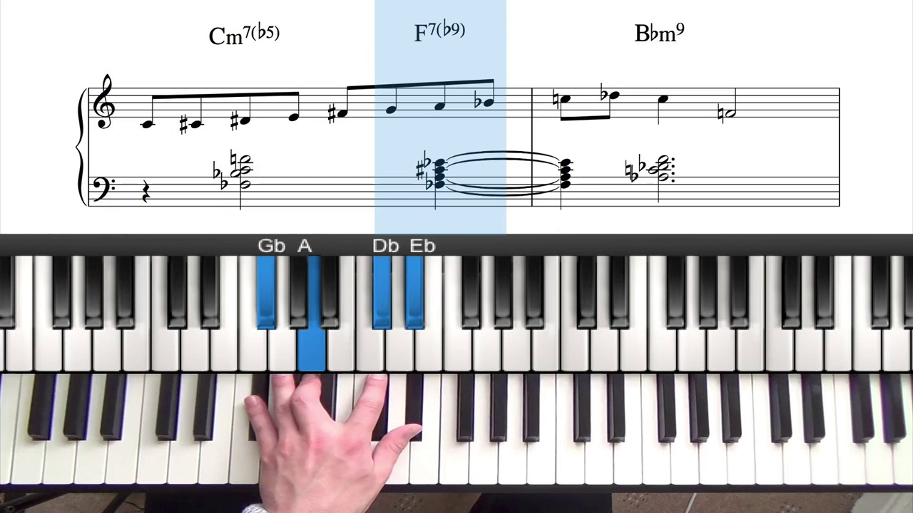 Half whole diminished scale pianogroove hexwebz Gallery