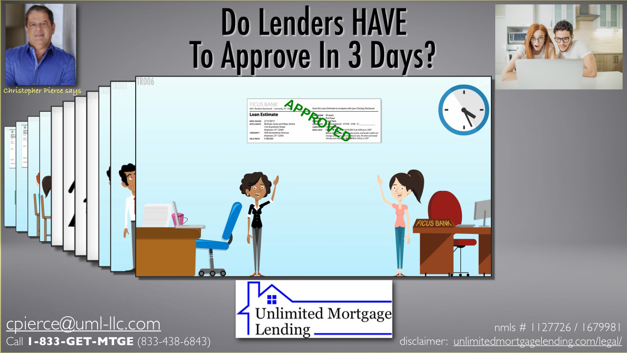 Do Creditors Have To Approve TRID Loans In 3 Days? Unlimited Mortgage Lending
