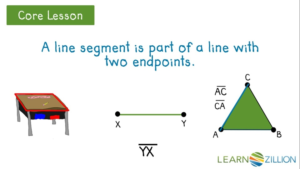 identify points lines line segments and rays learnzillion