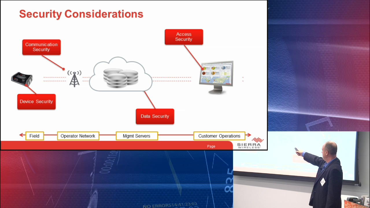 Securing The Machine Network Whats Our Role Tia Online Data Security Considerations