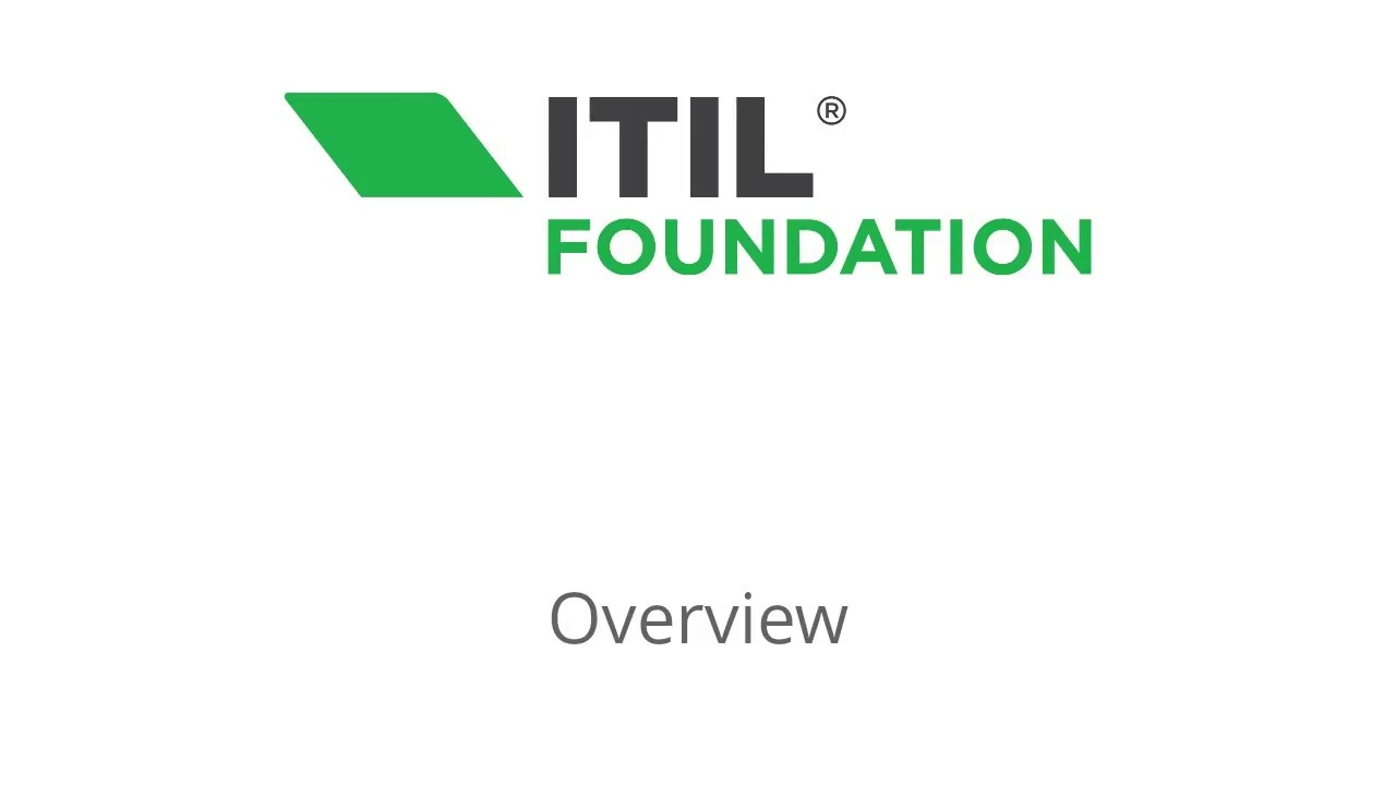 Itil Foundation Certificate Itsm Zone