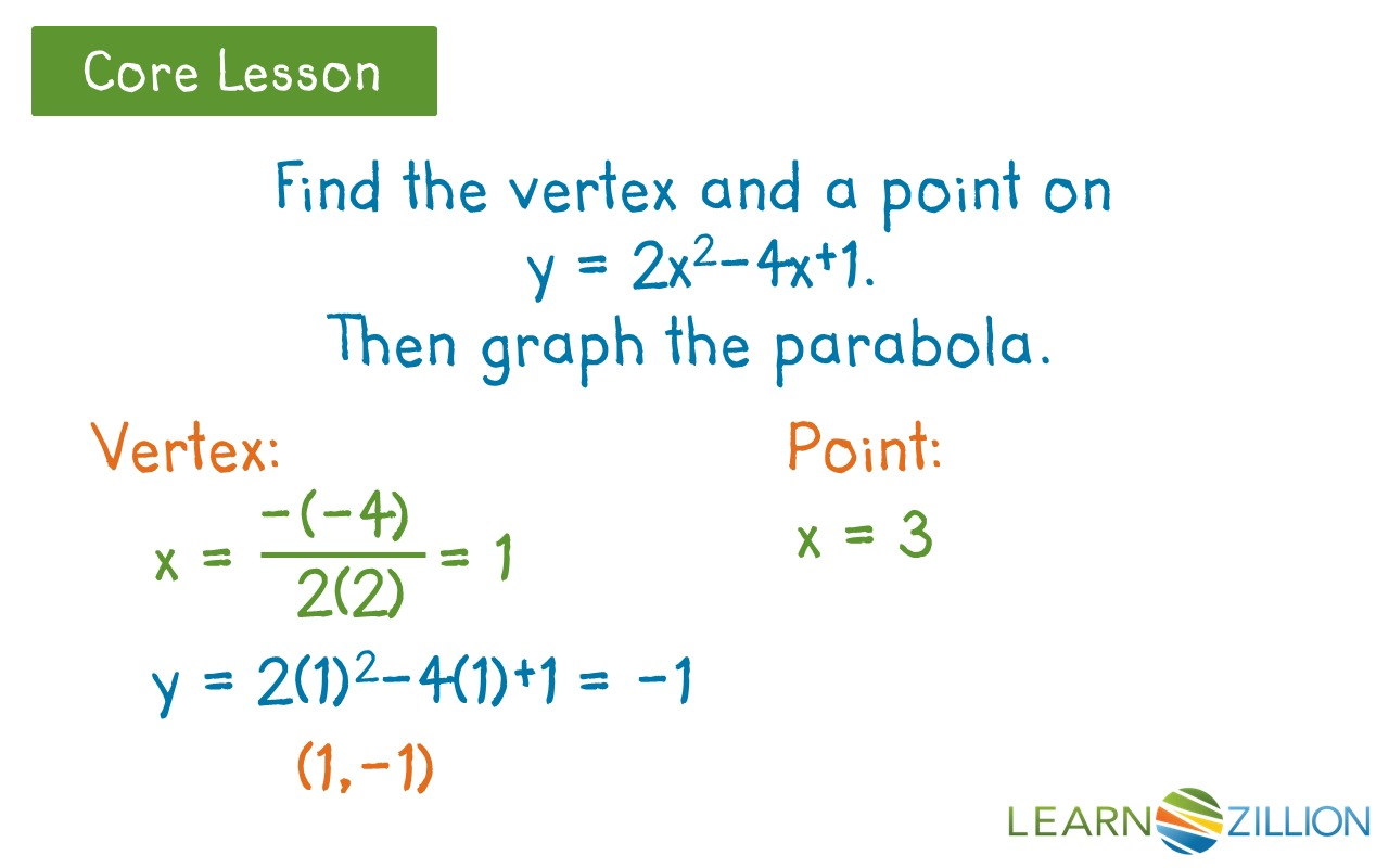 Write a quadratic equation in vertex form by solving for the write a quadratic equation in vertex form by solving for the vertex and another point learnzillion falaconquin