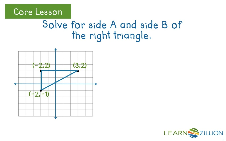 Find Distance Between Two Points On The Coordinate Plane Using The