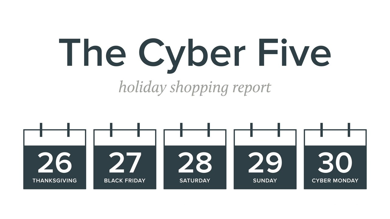 Wistia video thumbnail - The Cyber Five Holiday Shopping Report
