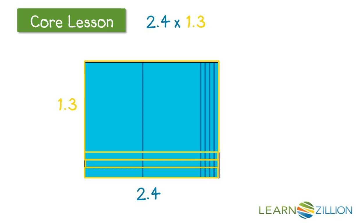 Lesson Video For Multiplying Whole Numbers And Decimals Using An