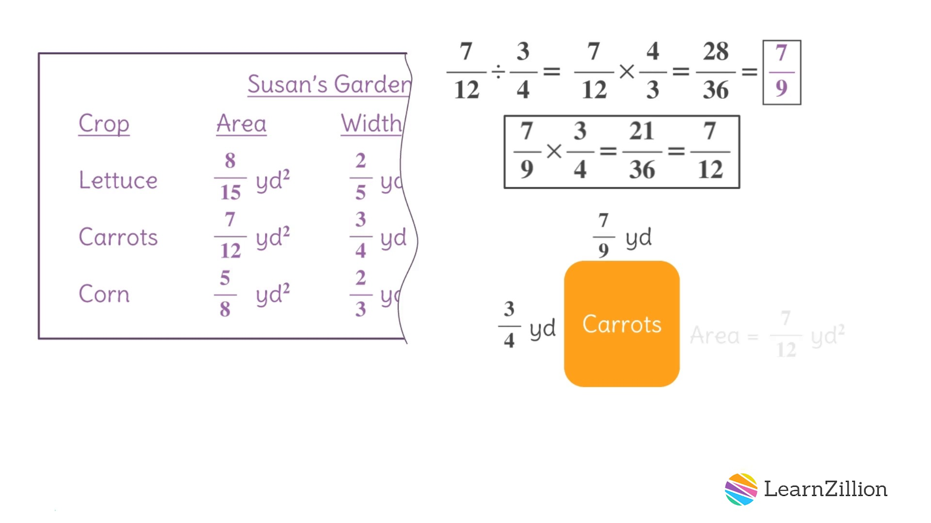Divide Fractions Using The Multiplicative Inverse (a)  Learnzillion