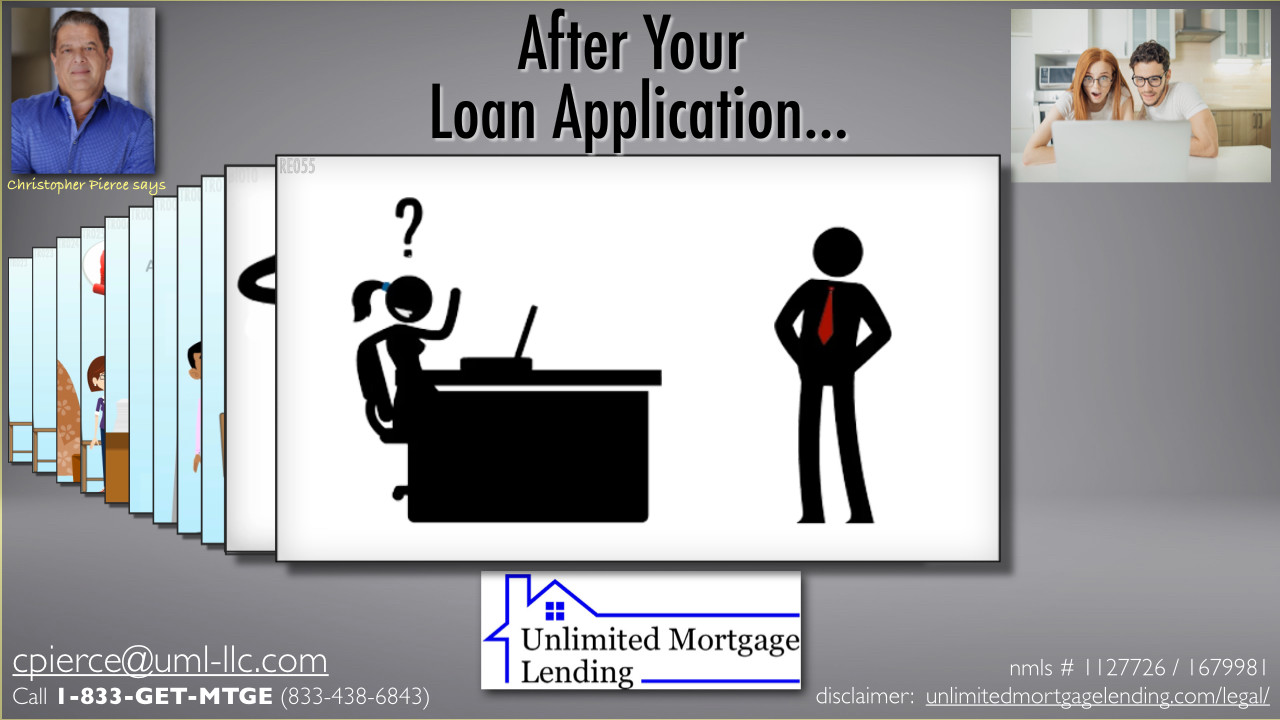 What Happens After I've Applied For My Loan? Unlimited Mortgage Lending