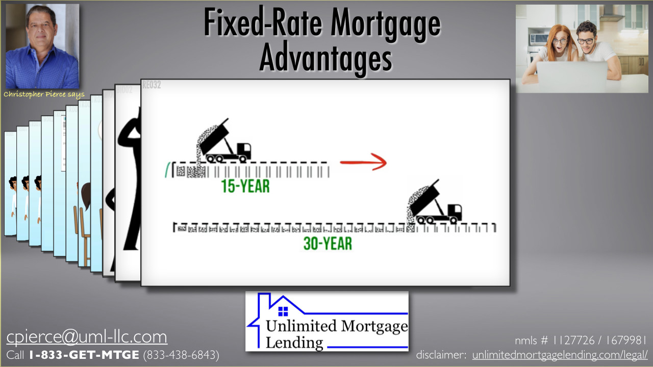 What Are The Advantages Of 15- And 30-Year Fixed-Rate Mortgages? Unlimited Mortgage Lending