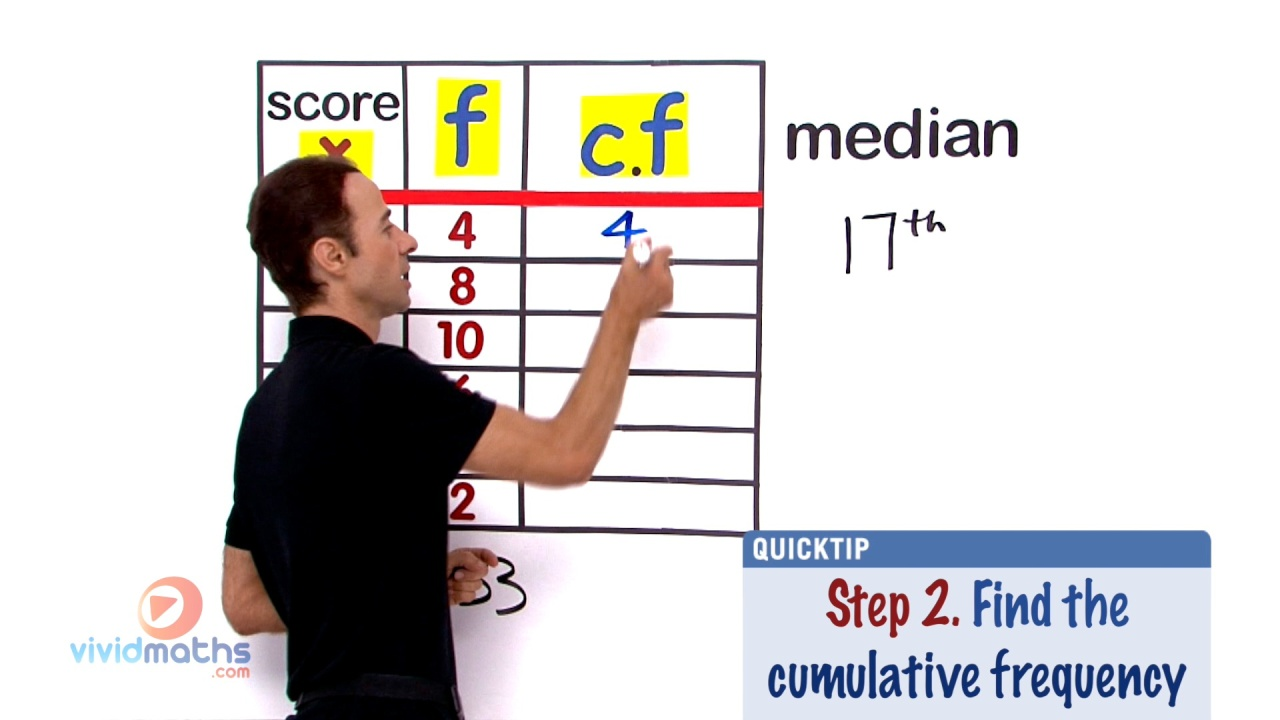 01 Find the Median from a Cumulative Frequency Table 02