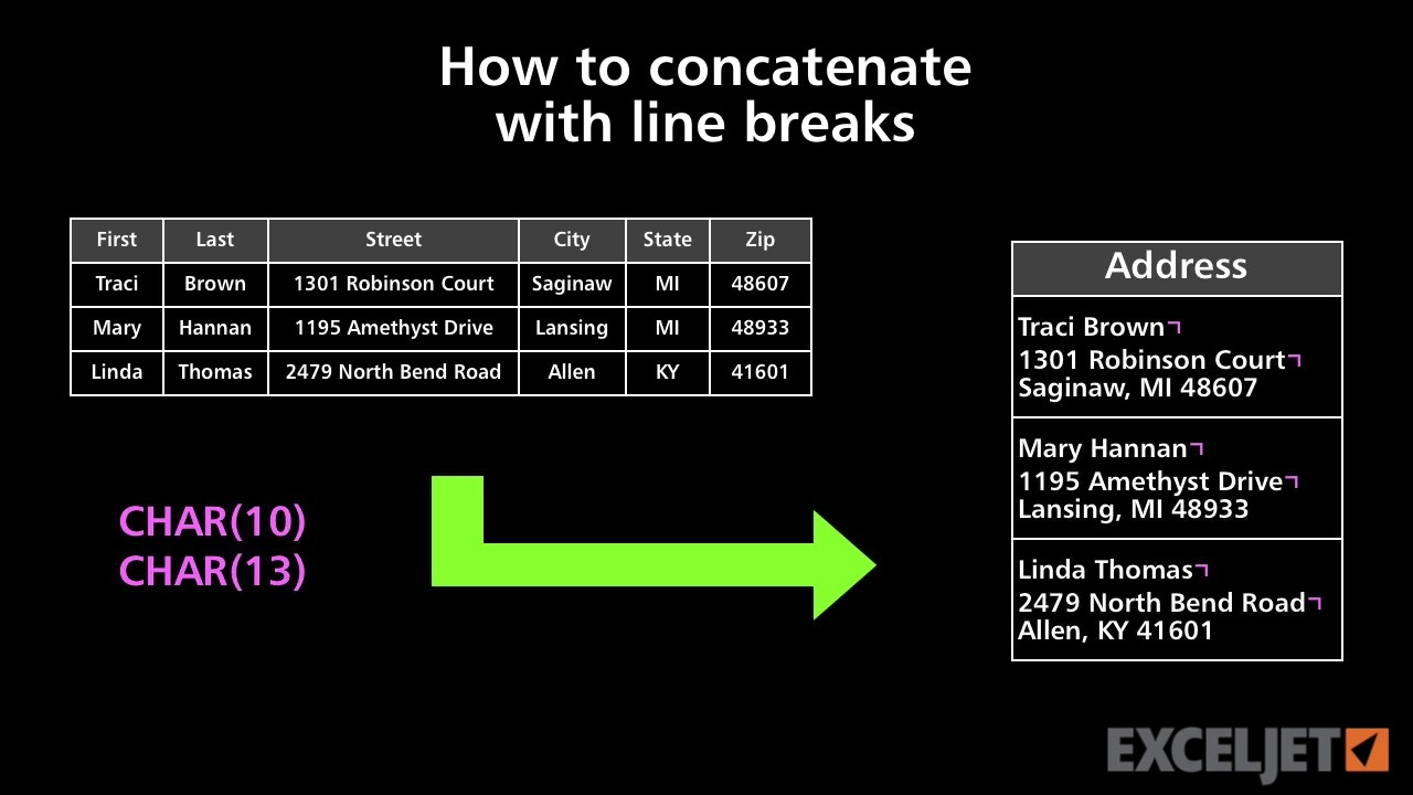 How to concatenate with line breaks