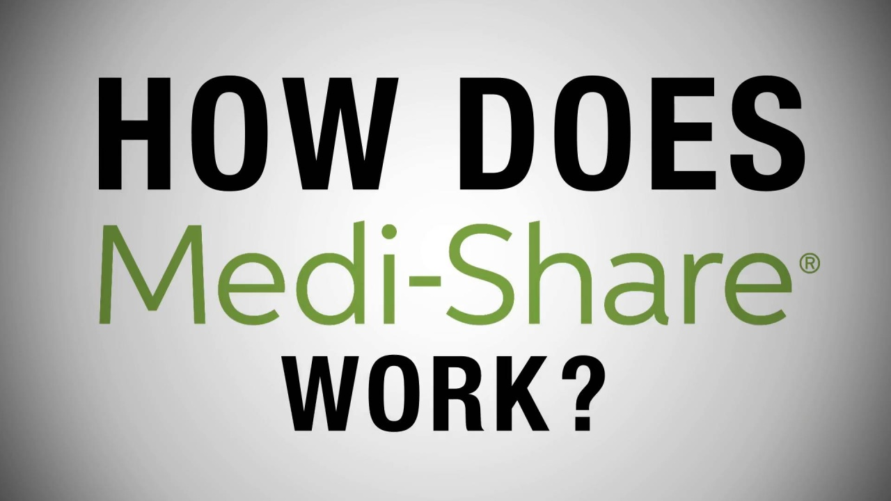 How Does Medi Share Work Medi Share
