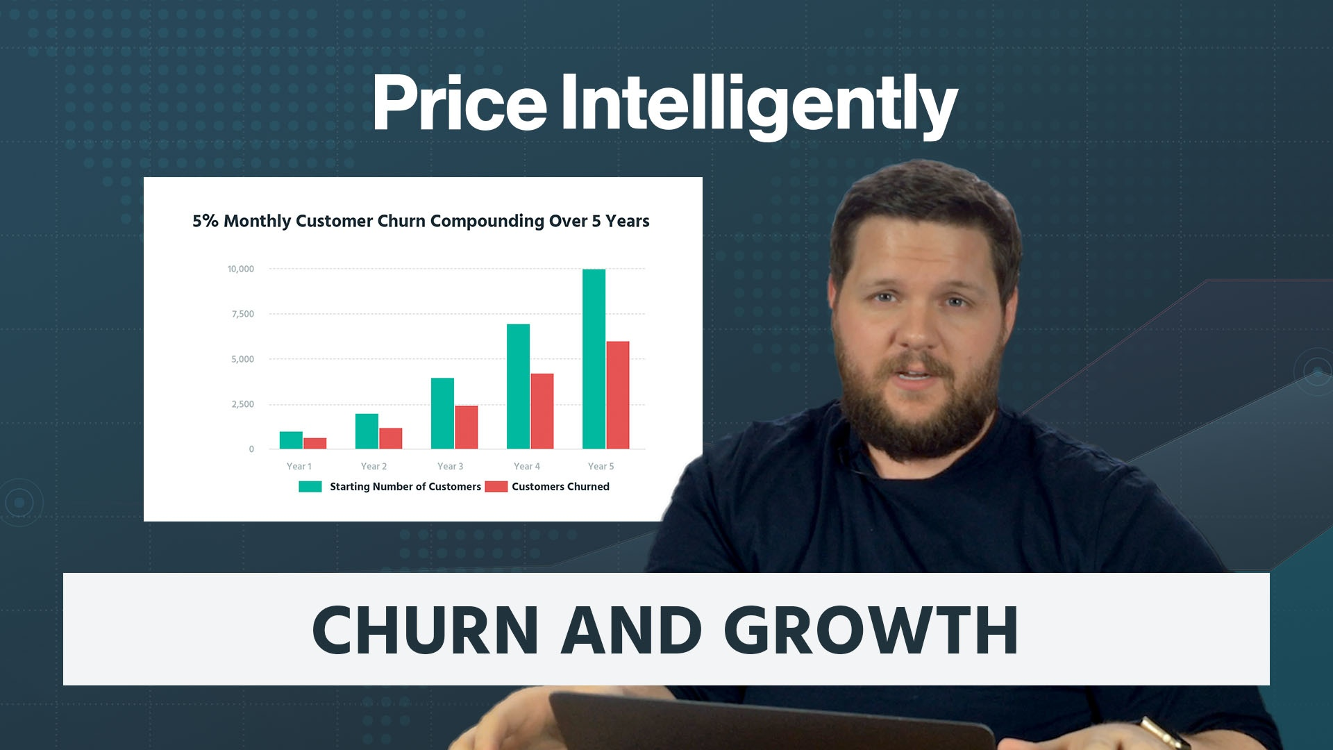 Wistia video thumbnail - Why Churn is a Bigger Problem as You Grow