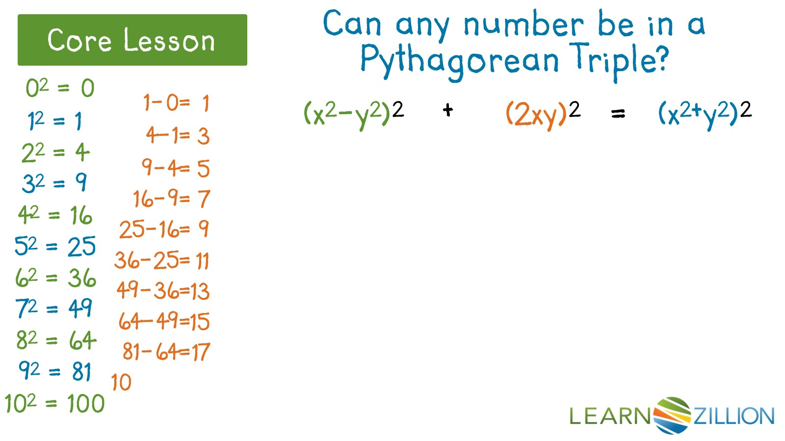 Generate Pythagorean Triples using an identity | LearnZillion