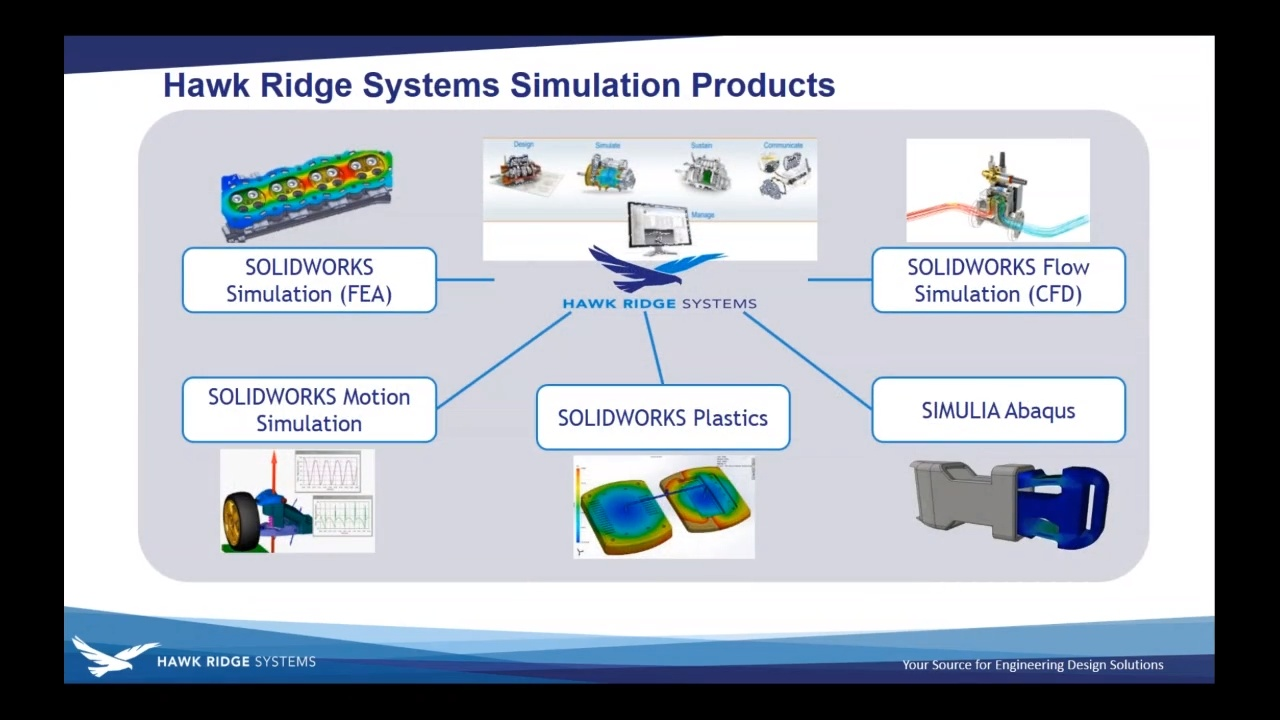 Webinar Wednesday: What you need to know about meshing in SOLIDWORKS  Simulation