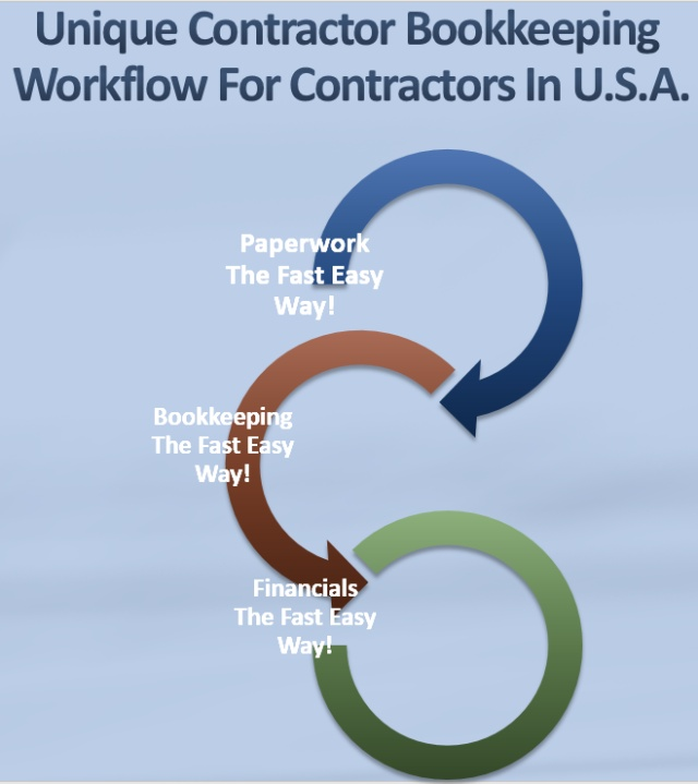 Wistia video thumbnail - Unique-Contractor-Bookkeeping-Workflow-For-Contractors-In-The-USA
