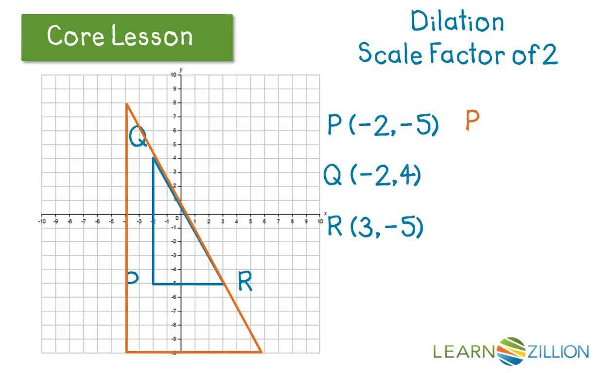Prove two figures are similar after a dilation – Geometry Dilations Worksheet