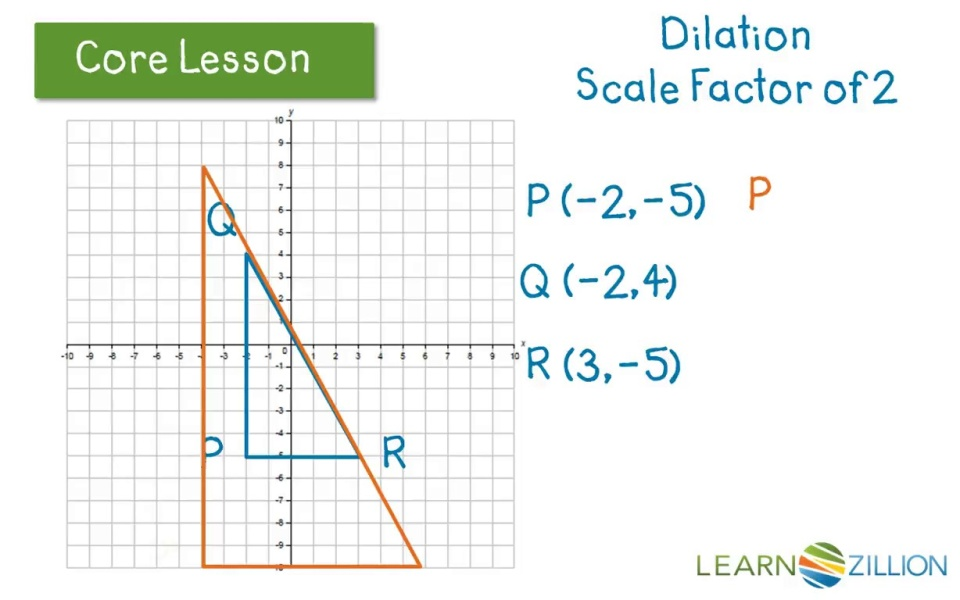 Prove Two Figures Are Similar After A Dilation Learnzillion