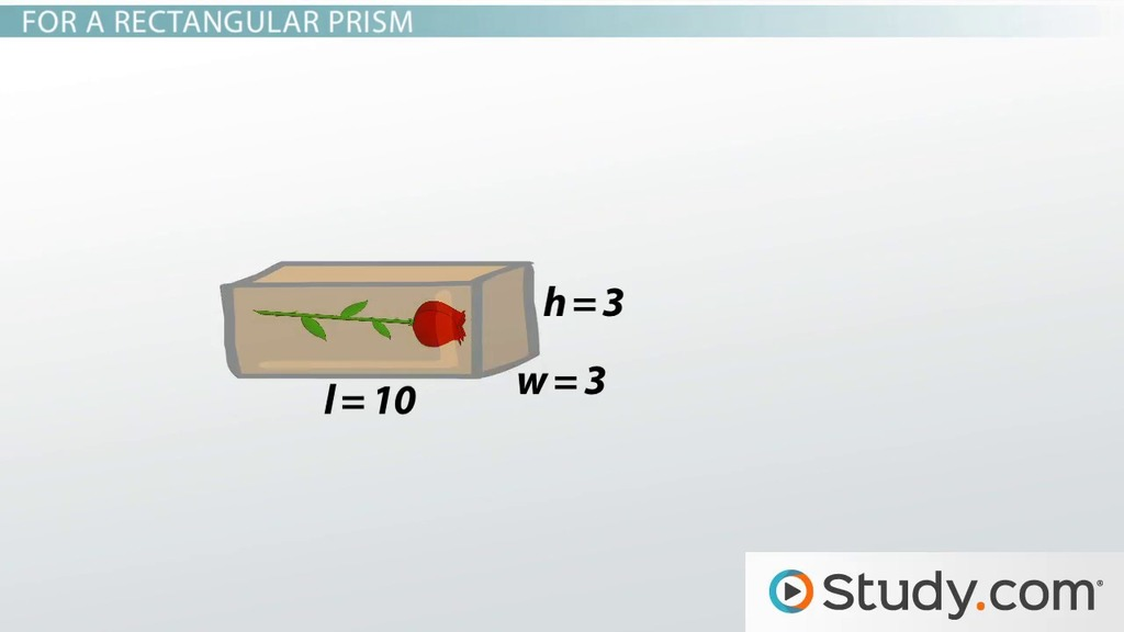 How to find surface area of a cube and a rectangular prism video how to find surface area of a cube and a rectangular prism video lesson transcript study ccuart Images