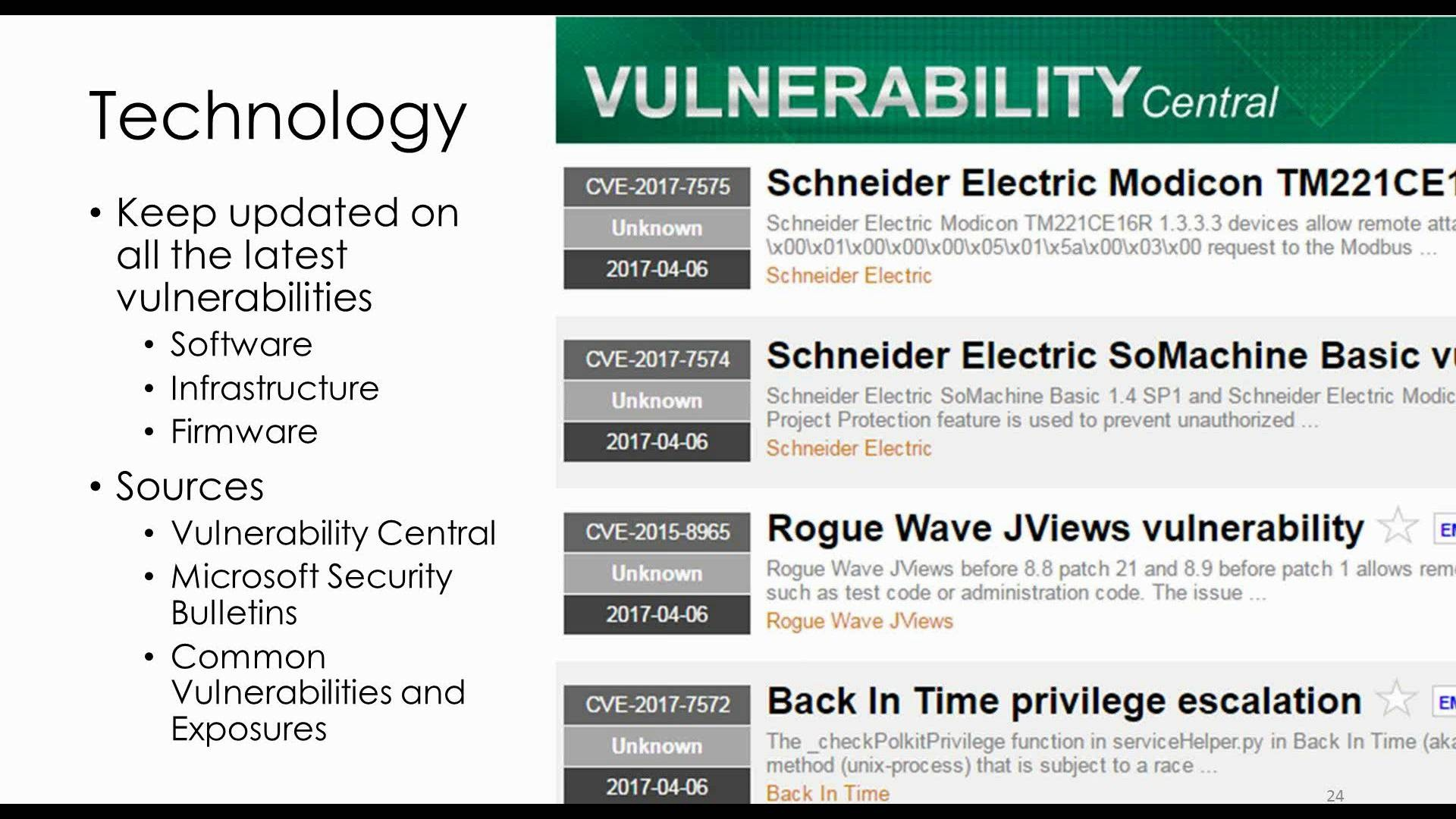 SPHERE Compliance Readiness Series - Policies and Risk