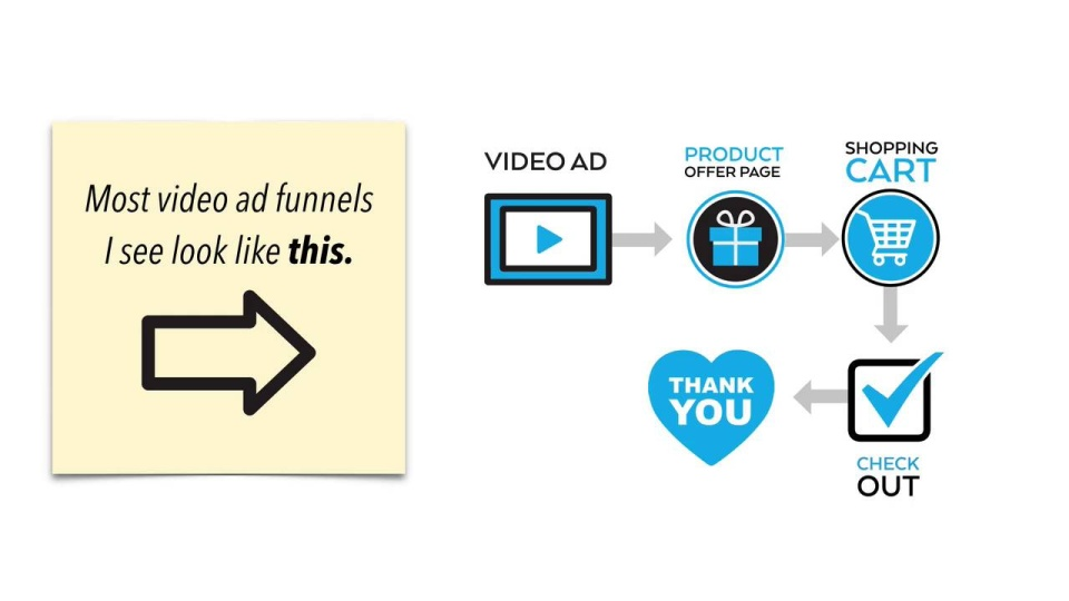 Wistia video thumbnail - V14-Video-Best-Practices