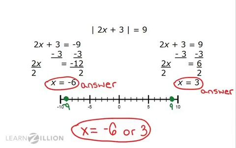 Solve absolute value equations | LearnZillion