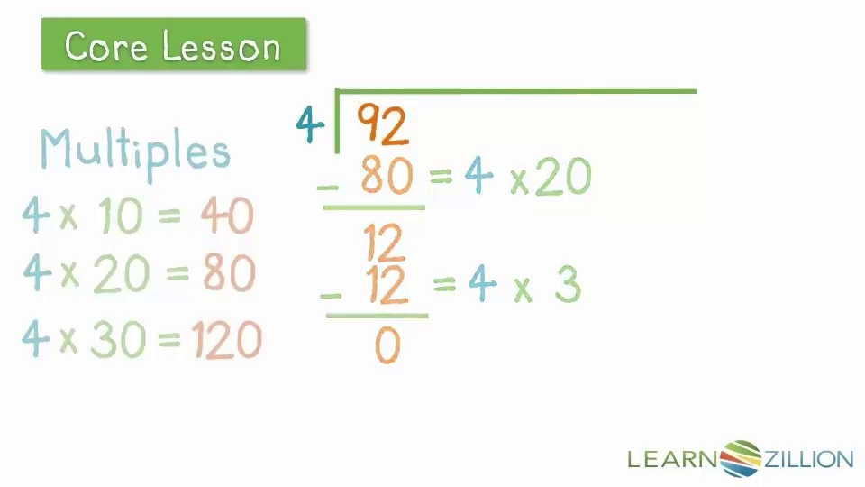 Divide two-digit dividends using friendly multiples | LearnZillion
