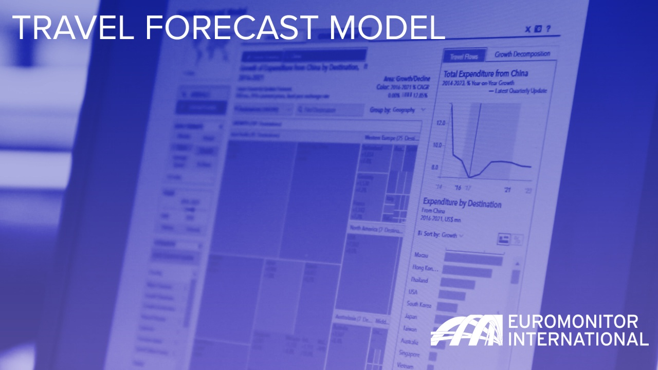 Travel Forecast Model