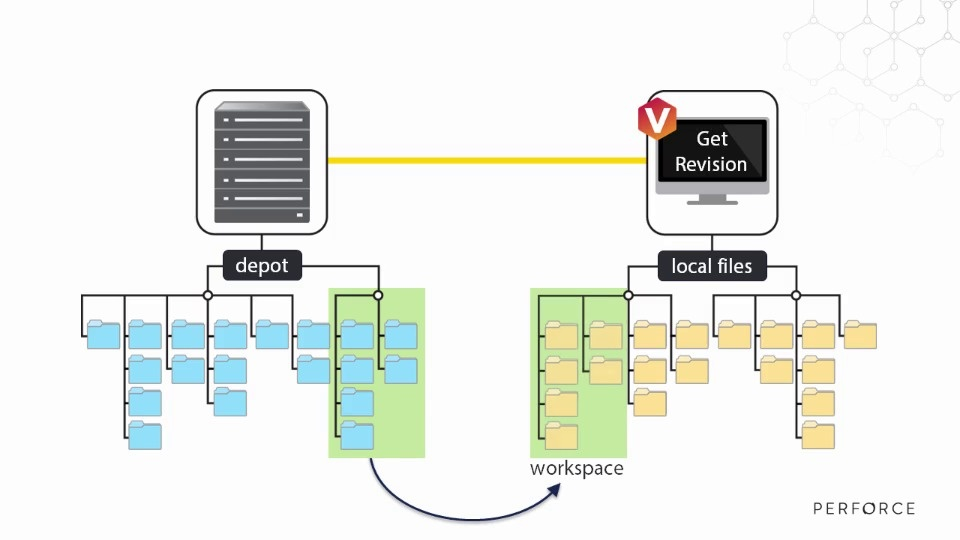 Setting up Workspaces in P4V