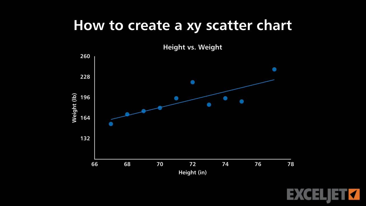 How to create a xy scatter chart