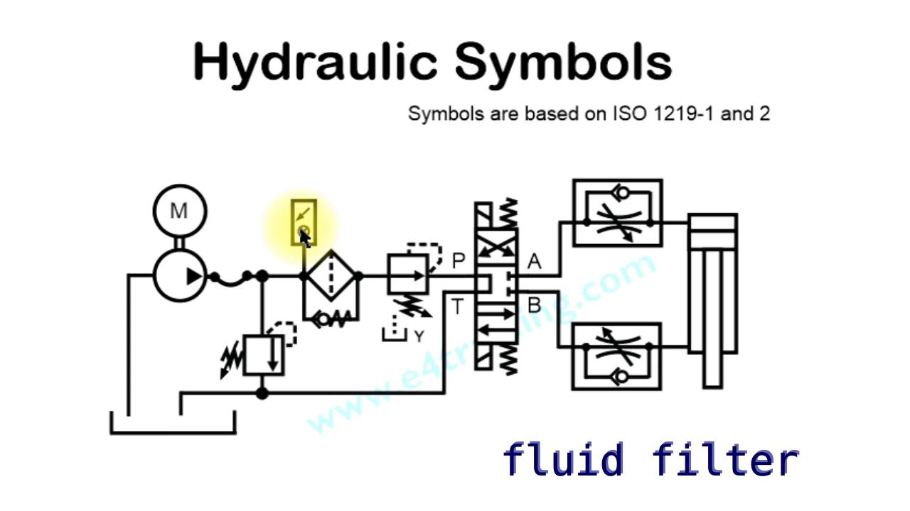 list of synonyms and antonyms of the word  hydraulic symbols