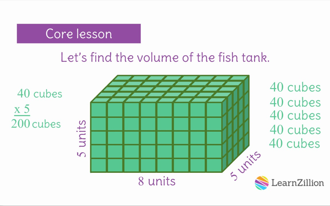 Find The Volume Of A Rectangular Prism By Filling It With Unit Cubes  Learnzillion