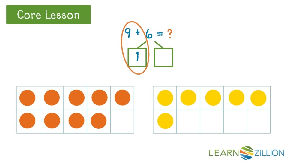 Add within 20 by decomposing to make 10 | LearnZillion
