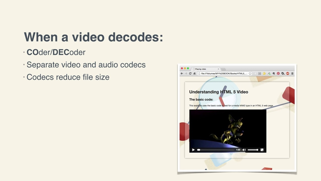 What Is A Video Codec Background Music Decoder Thumbnail