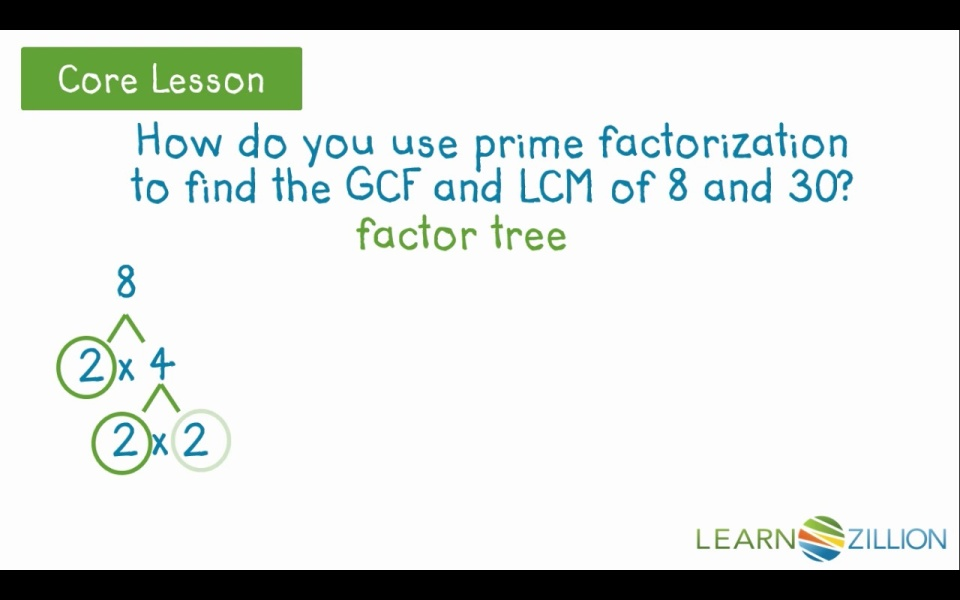 Find the GCF and LCM using prime factorization | LearnZillion