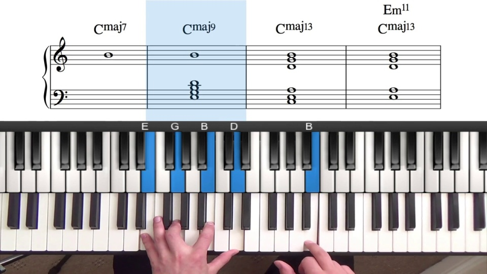 Major So What Chord Variation So What Voicing Applications