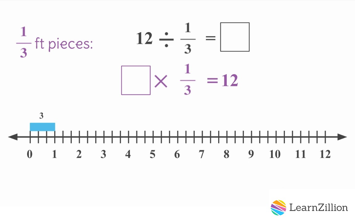 Understand Dividing A Whole Number By A Unit Fraction (c)  Learnzillion